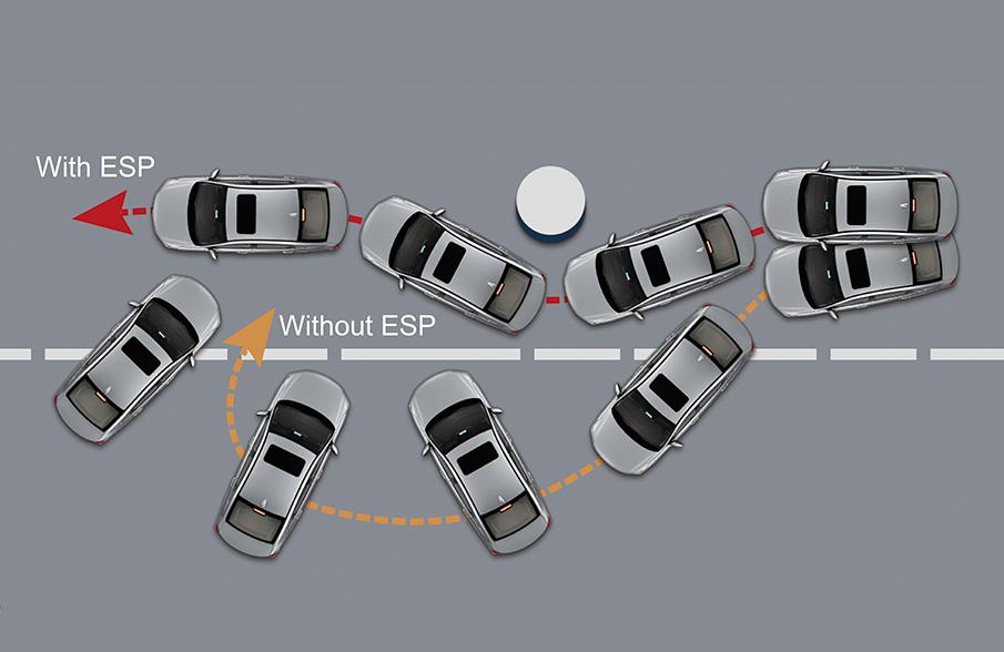 BOSCH generation 9 electronic stability program (ESP)